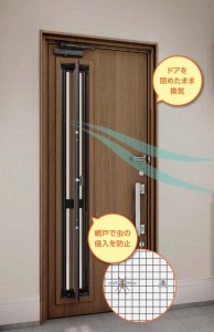 採風式ドアのススメ